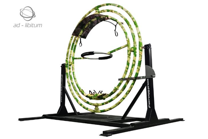 military gyroscope ad libitum
